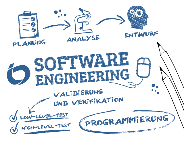 software-development